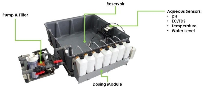 AEtrium-4 5-Tub Matriarch Dosing Unit