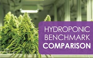 Hydroponic Benchmark Comparison